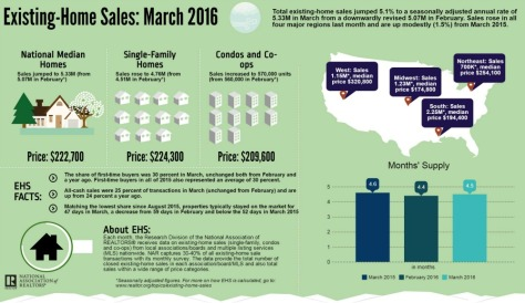 2016-03-ehs-infographic-04-20-2016-full